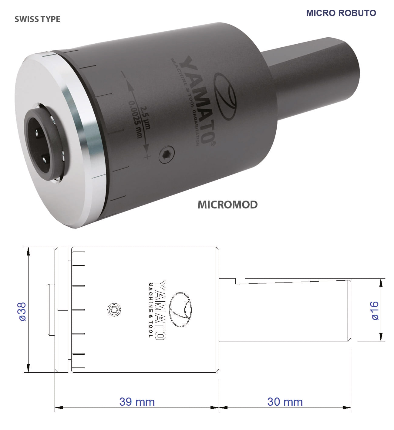 MICROMOD - Swiss Type External Robuto